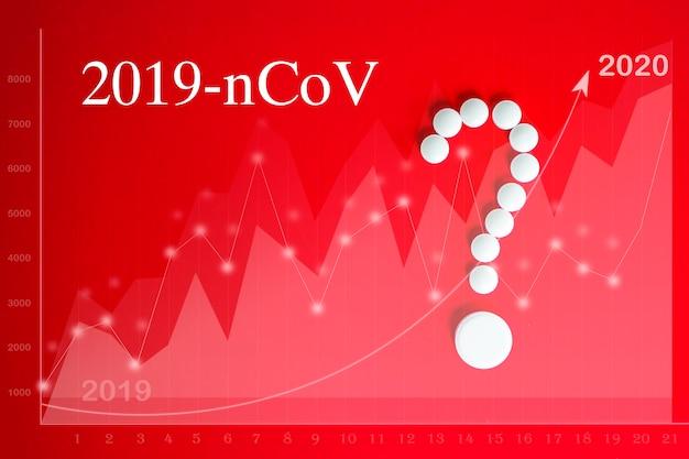 코로나바이러스 발병의 개념입니다. 전 세계 covid-19 사례 수를 상징하는 그래프. 코로나 바이러스 확산. 빨간색 배경에 물음표 형태의 온도계와 흰색 알약.