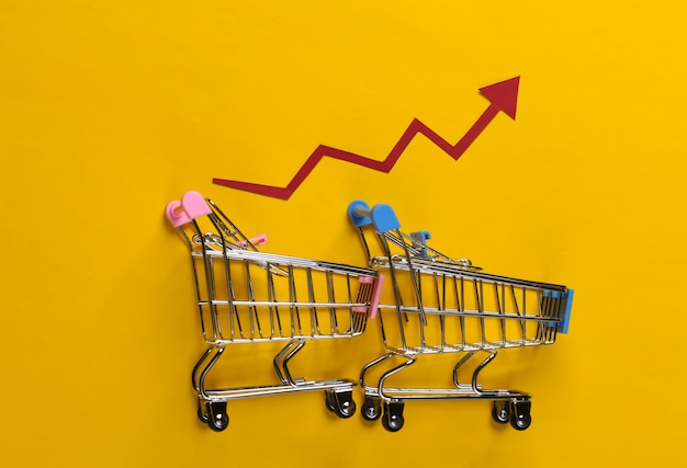 The concept of rising sales. shopping trolley with growth arrow on a yellow