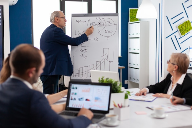 자신감 있는 남자 비즈니스 코치는 워크숍에서 다양한 작업자 그룹을 교육하는 플립차트 프레젠테이션, 진지한 연사 보스 경영자, 동기 부여된 혼합에 대한 개발 전략을 설명하는 비즈니스 트레이너