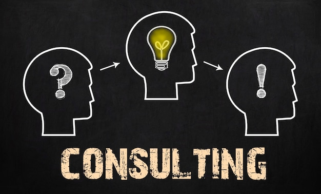 Consulting - group of three people with question mark, cogwheels and light bulb on chalkboard background.
