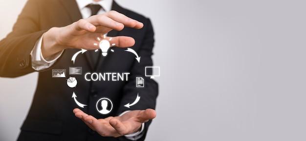 Цикл контент-маркетинга - создание, публикация, распространение контента для целевой аудитории в интернете и анализ.