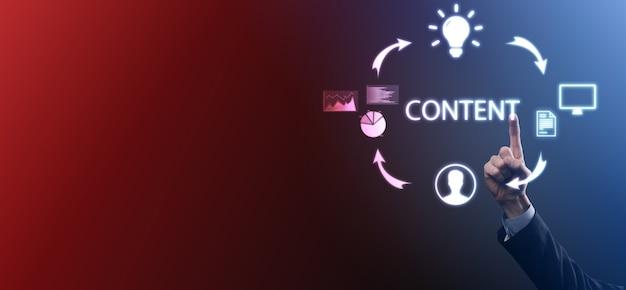 Цикл контент-маркетинга