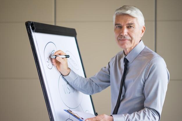 Content senior lecturer drawing business diagram