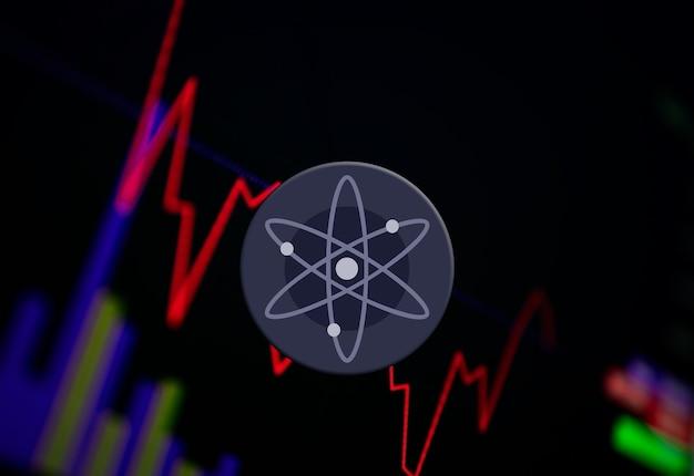交換チャートのコスモスアトム暗号通貨コイン成長チャート