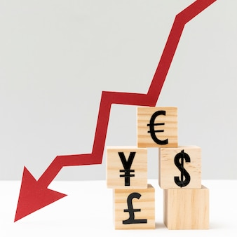 Covid-19 global economic crisis