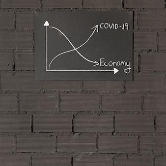Covid-19 글로벌 경제 위기