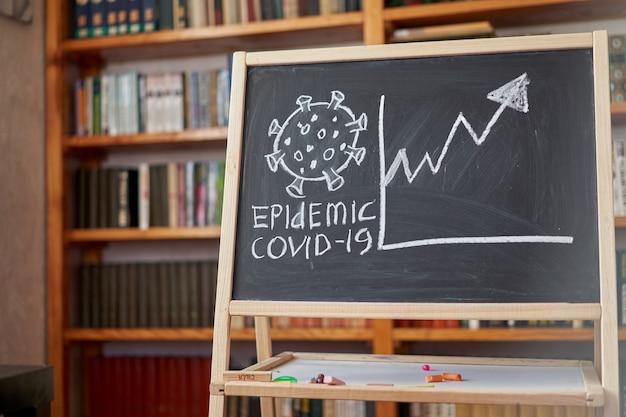 アウトブレイク警告。世界中のコロナウイルスの流行に関連して黒板に白いチョークを書いた。空き領域と黒の背景にcovid 19のパンデミックテキスト。描かれたウイルス細菌