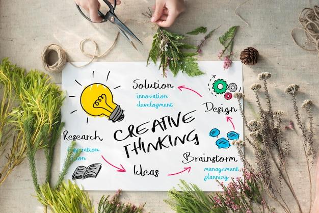 Concetto di grafica del processo di progettazione della creatività