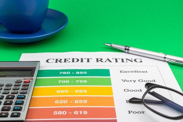 Кредитный рейтинг на зеленом столе, ручке, кофе и калькуляторе.