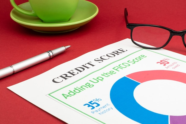 Credit score report with pen and notepad on a red table.