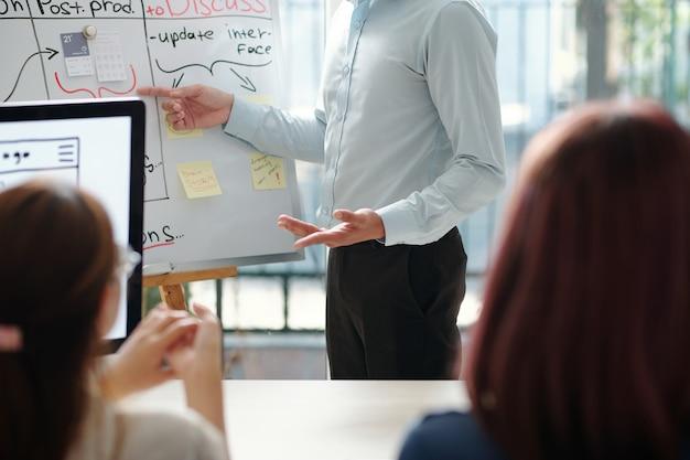 Обрезанное изображение руководителя группы, указывающего на доску с заметками и рисунками на встрече с сотрудниками
