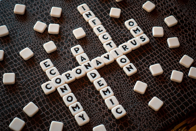Crossword game pieces forming words related with coronavirus