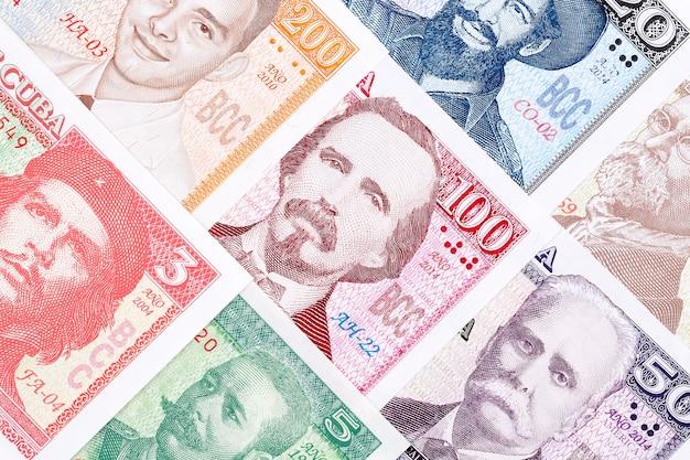 Cuban money, a business background