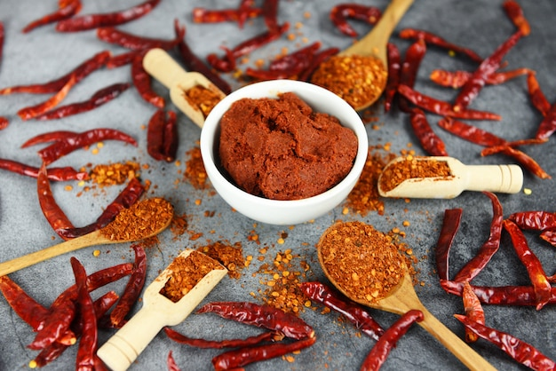 Curry paste cayenne pepper on wooden spoon spices and dried chilli peppers