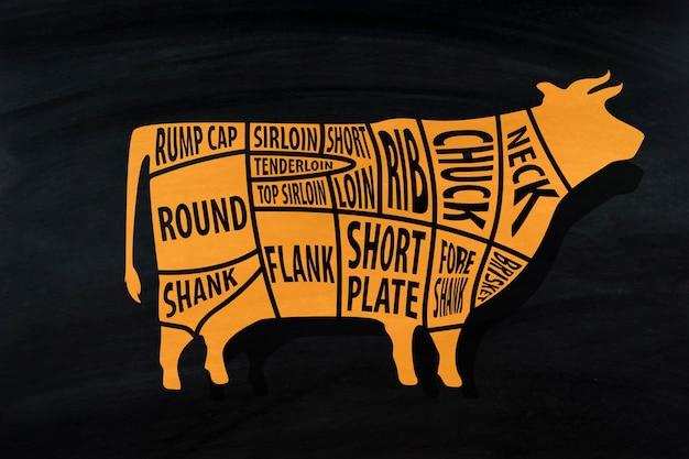 칠판에 정육점을위한 쇠고기를 잘라.