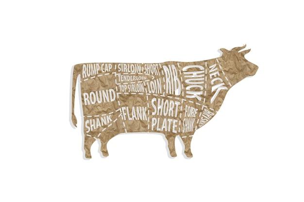 정육점 용 쇠고기 컷.