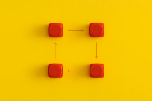 Cycle of business actions from red cubes on a yellow background
