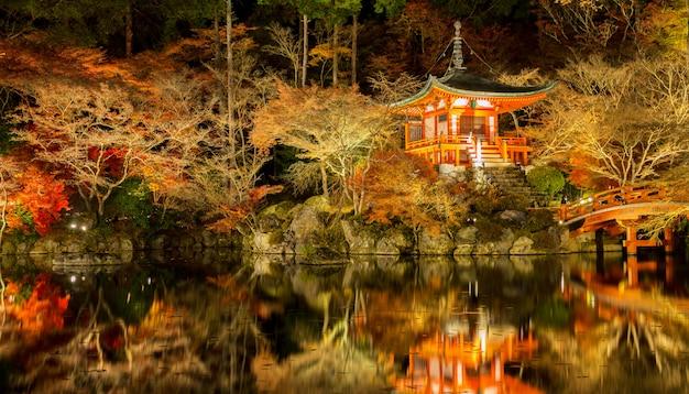 Daigoji temple kyoto