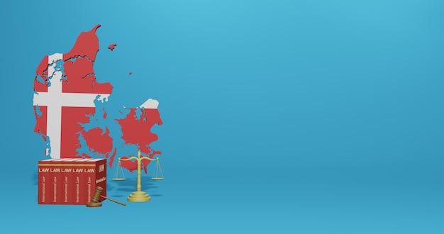 Denmark law for infographics, social media content in 3d rendering