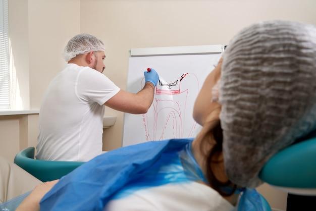 歯科医院のホワイトボードに歯の絵を描く歯科医