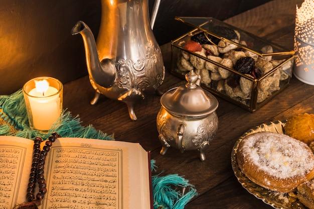 Desserts and tea set near religious book
