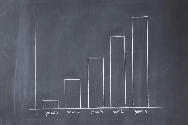 Diagram on a blackboard