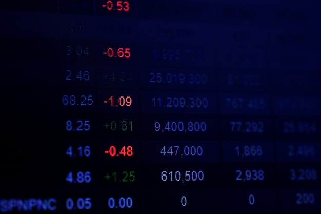 Digital data on screen monitor for stock trading business online
