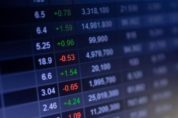 Данные цифровой торговли на экране концепции финансирования инвестиций бизнеса