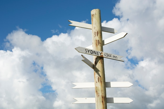 Direction signs, easter island
