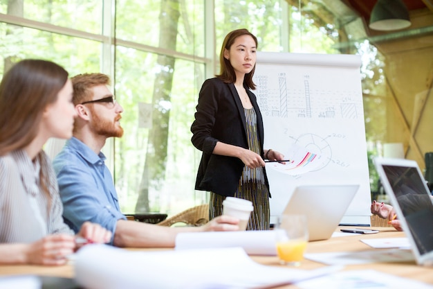 オフィスでのビジネスアイデアの議論