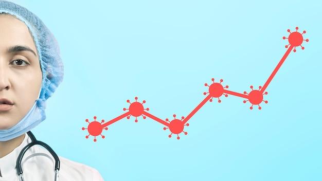 医師の医療用フェイスマスクと成長するコロナウイルスの症例を示すグラフを着用