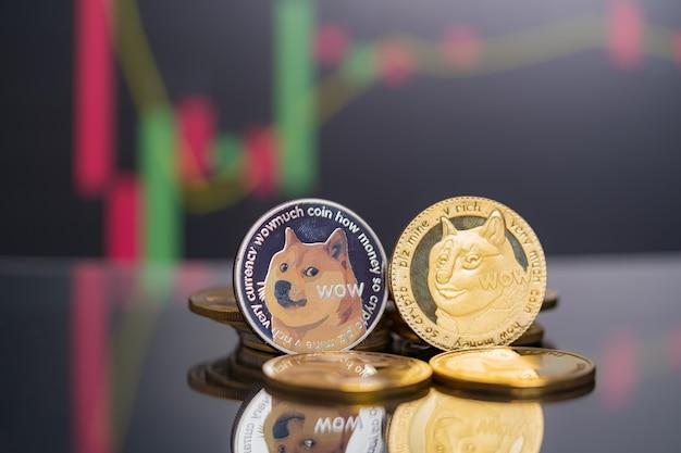 Dogecoin doge 그룹 암호 화폐 기호 및 주식 차트 촛대 추세 승리 비즈니스 컴퓨터에서 주식 defocused 배경 기술 암호 통화 블록체인을 사용하여 동전을 닫습니다.