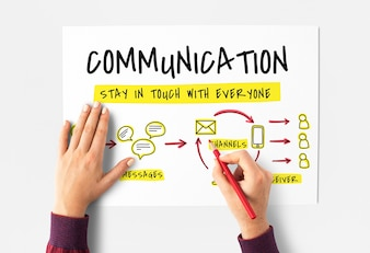 Drafting a communication strategy