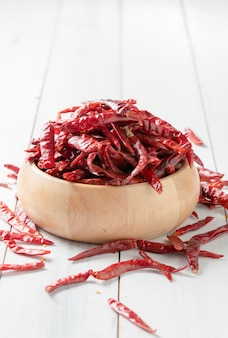 Dried chilli in wood bowl