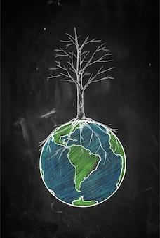 Dryness of the world