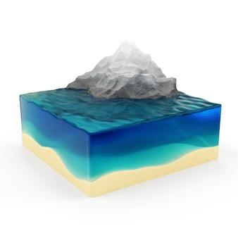 海と山の地球の断面図