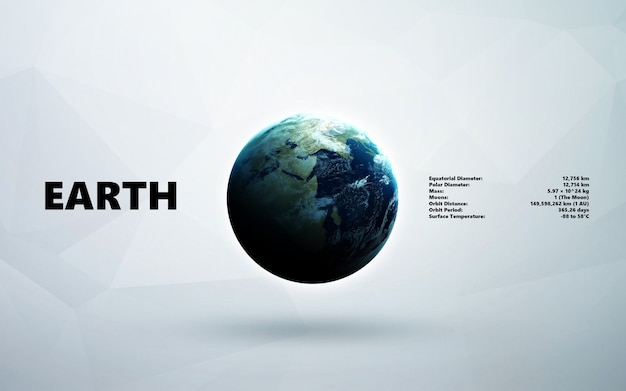 지구. 태양계 행성의 최소한의 스타일 세트.