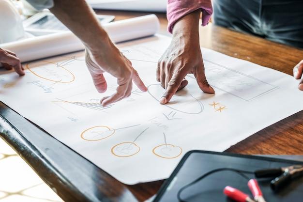 計画に関する環境に優しいエンジニアリングチームの議論