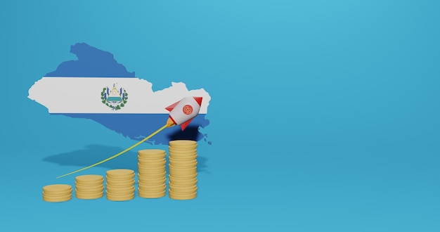Economic growth in the country of el savador for infographics and social media content in 3d rendering