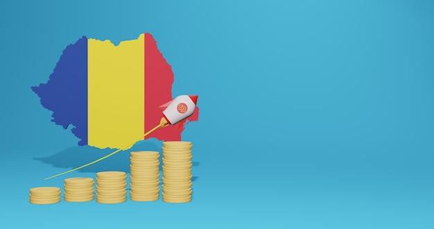 Экономический рост в румынии для нужд социальных сетей, телевидения и фона веб-сайта. пустое пространство можно использовать для отображения данных или инфографики в 3d-рендеринге.
