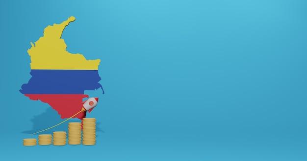 3d 렌더링의 인포 그래픽 및 소셜 미디어 콘텐츠에 대한 콜롬비아의 경제 성장