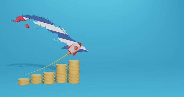 3d 렌더링의 인포 그래픽 및 소셜 미디어 콘텐츠를위한 쿠바의 경제 성장