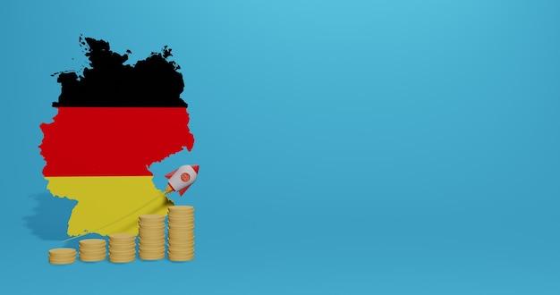 3d 렌더링의 인포 그래픽 및 소셜 미디어 콘텐츠에 대한 독일의 경제 성장
