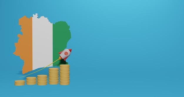 3d 렌더링의 인포 그래픽 및 소셜 미디어 콘텐츠를위한 코트 디부 아르 국가의 경제 성장