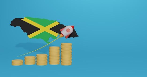 3dレンダリングのインフォグラフィックとソーシャルメディアコンテンツのためのジャマイカの国の経済成長