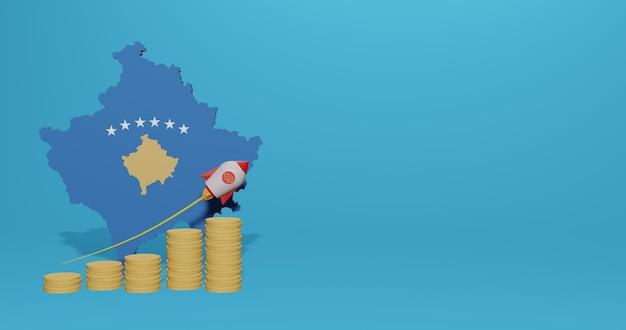 Экономический рост в стране косово для инфографики и контента социальных сетей в 3d-рендеринге