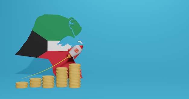Экономический рост в стране кувейт для инфографики и контента социальных сетей в 3d-рендеринге