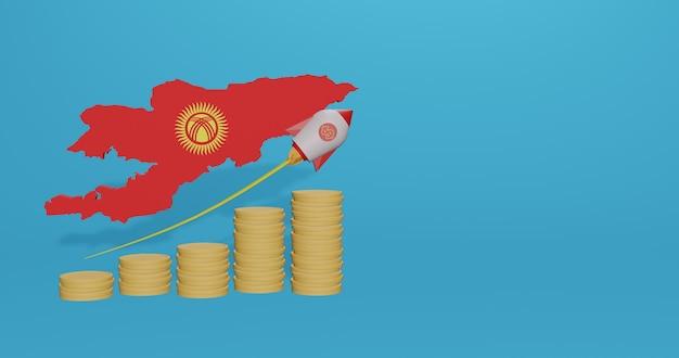 3dレンダリングのインフォグラフィックとソーシャルメディアコンテンツのためのキルギスタンの国の経済成長
