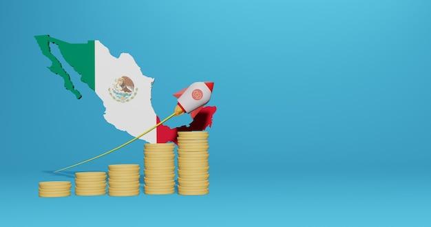 3dレンダリングのインフォグラフィックとソーシャルメディアコンテンツのためのメキシコの国の経済成長