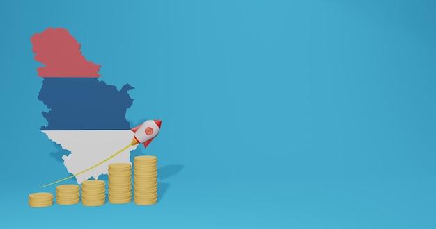 Экономический рост в стране сербия для инфографики и контента социальных сетей в 3d-рендеринге